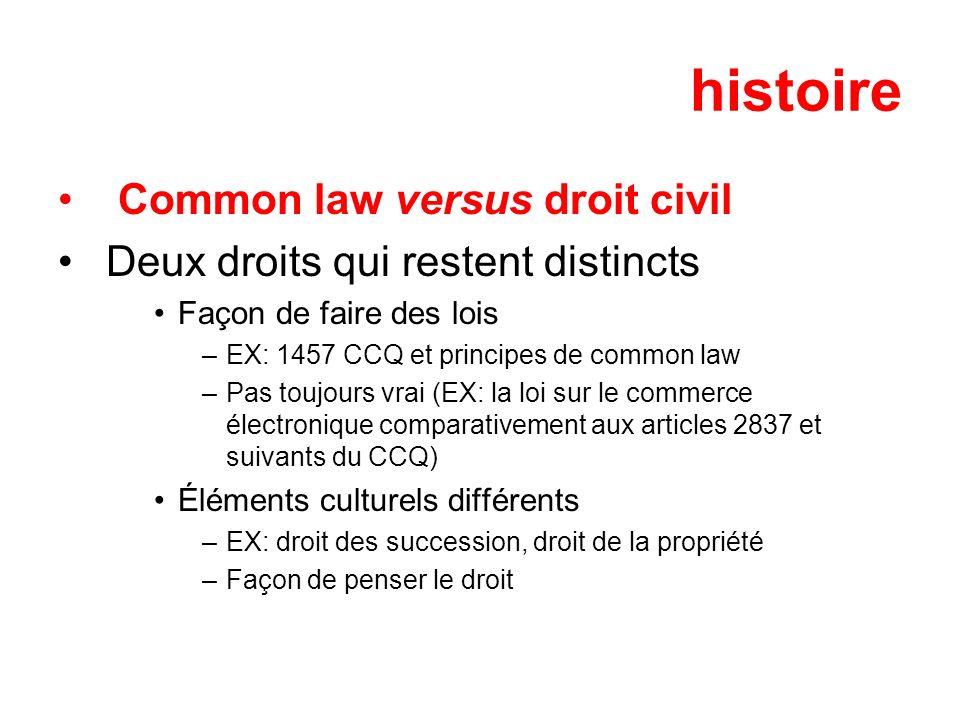histoire Common law versus droit civil Deux droits qui restent distincts Façon de faire des lois –EX: 1457 CCQ et principes de common law –Pas toujour