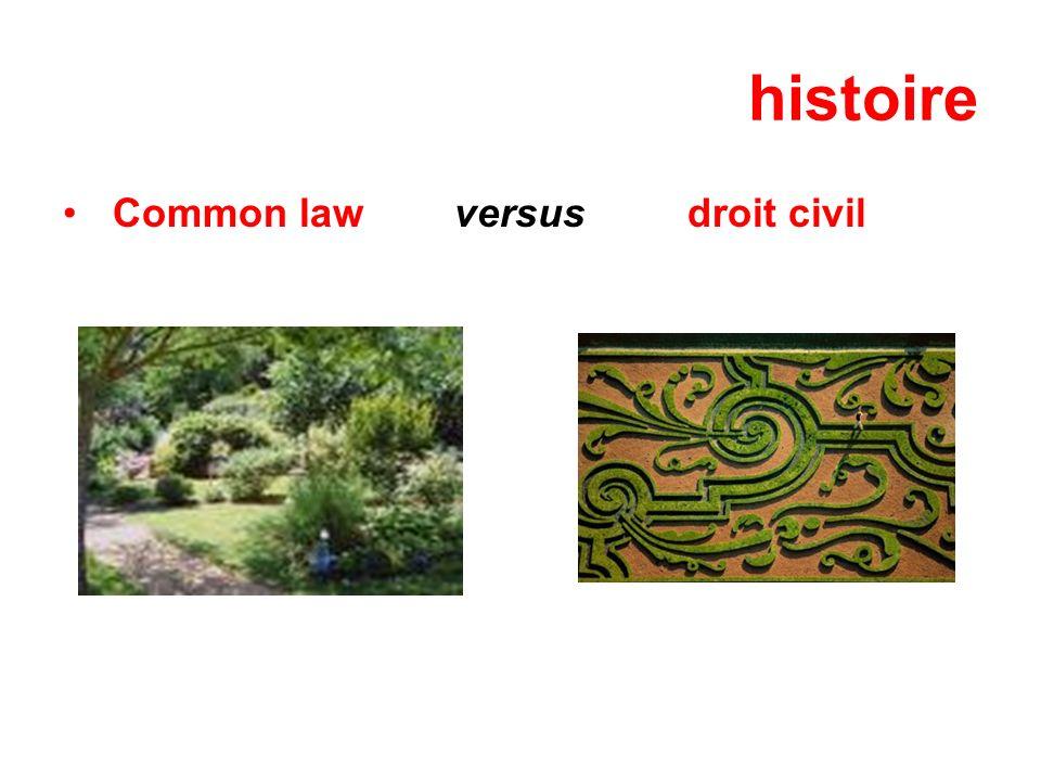 histoire Common law versus droit civil