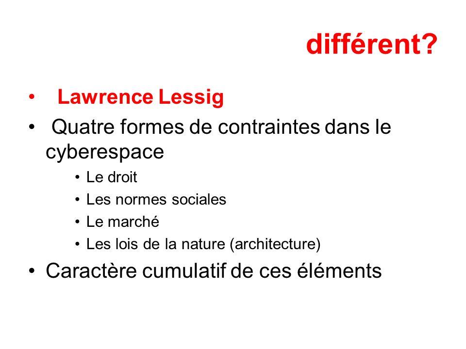 différent? Lawrence Lessig Quatre formes de contraintes dans le cyberespace Le droit Les normes sociales Le marché Les lois de la nature (architecture