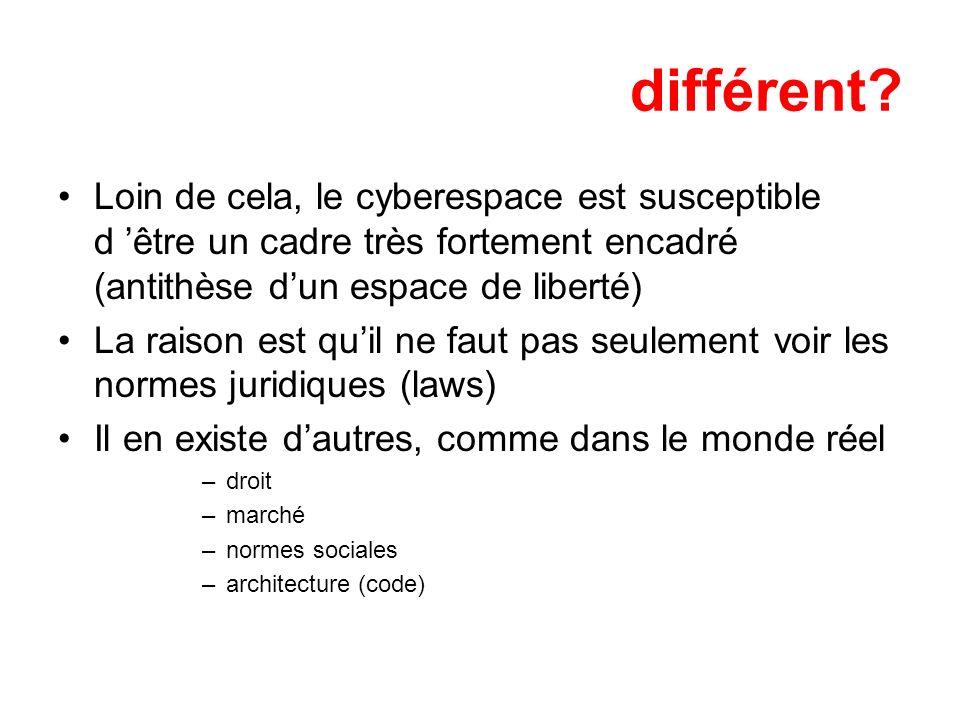 différent? Loin de cela, le cyberespace est susceptible d être un cadre très fortement encadré (antithèse dun espace de liberté) La raison est quil ne