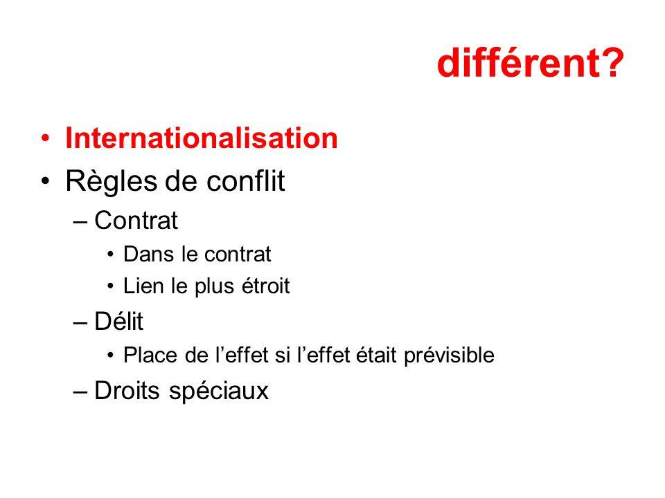 différent? Internationalisation Règles de conflit –Contrat Dans le contrat Lien le plus étroit –Délit Place de leffet si leffet était prévisible –Droi
