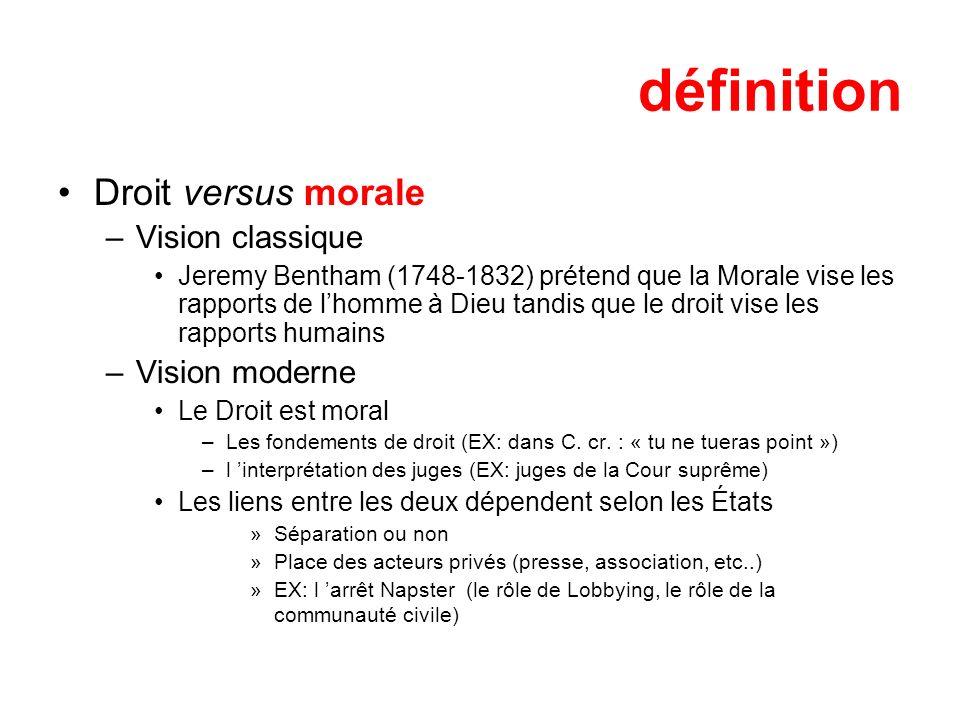 définition Droit versus morale –Vision classique Jeremy Bentham (1748-1832) prétend que la Morale vise les rapports de lhomme à Dieu tandis que le dro