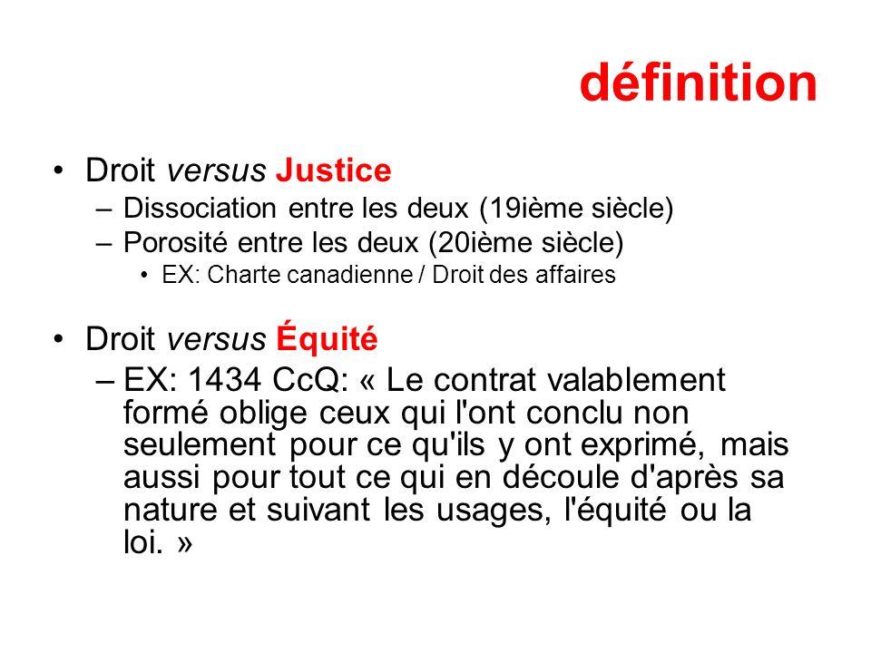 définition Droit versus Justice –Dissociation entre les deux (19ième siècle) –Porosité entre les deux (20ième siècle) EX: Charte canadienne / Droit de