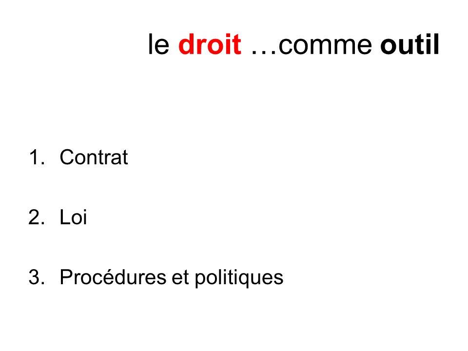 le droit …comme outil 1.Contrat 2.Loi 3.Procédures et politiques