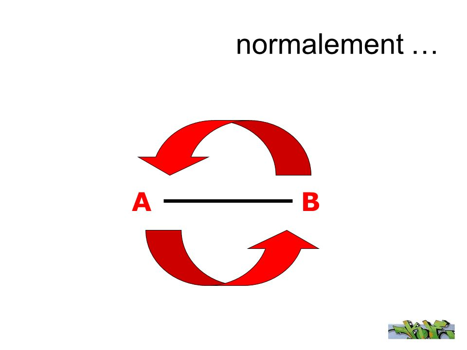 AB normalement …