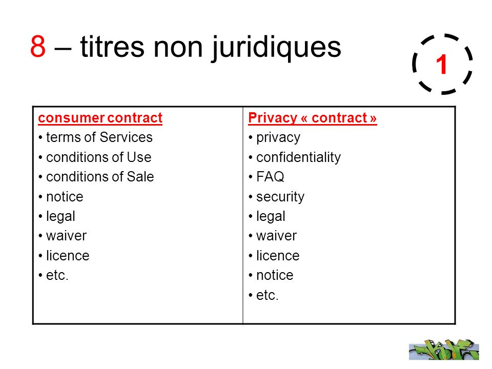 8 – titres non juridiques consumer contract terms of Services conditions of Use conditions of Sale notice legal waiver licence etc. Privacy « contract