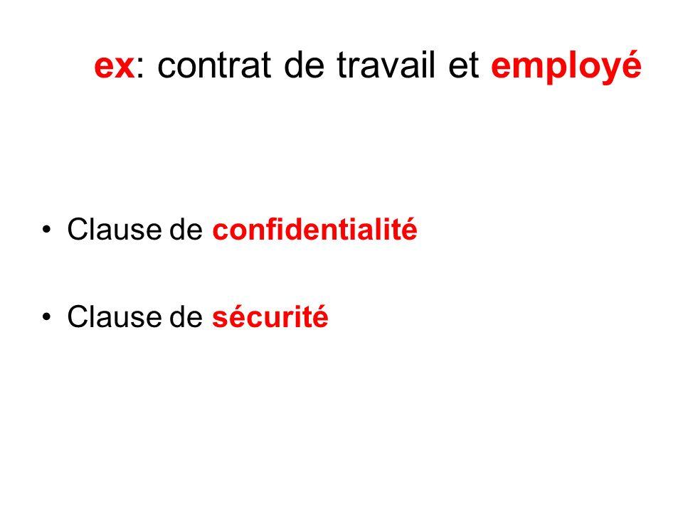 ex: contrat de travail et employé Clause de confidentialité Clause de sécurité