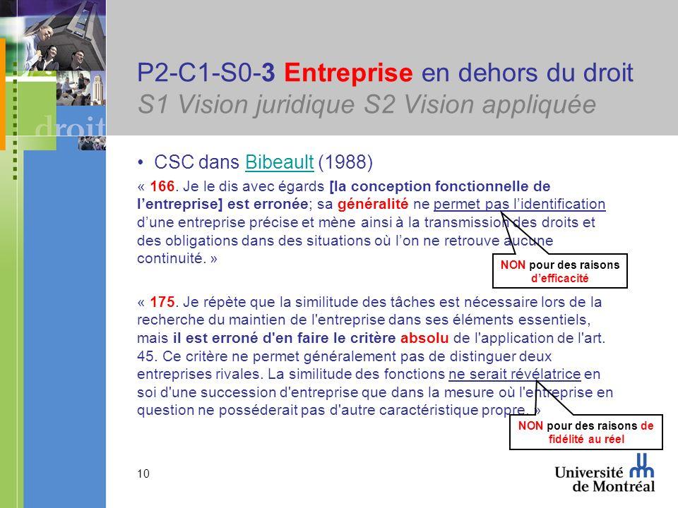 10 P2-C1-S0-3 Entreprise en dehors du droit S1 Vision juridique S2 Vision appliquée CSC dans Bibeault (1988)Bibeault « 166. Je le dis avec égards [la
