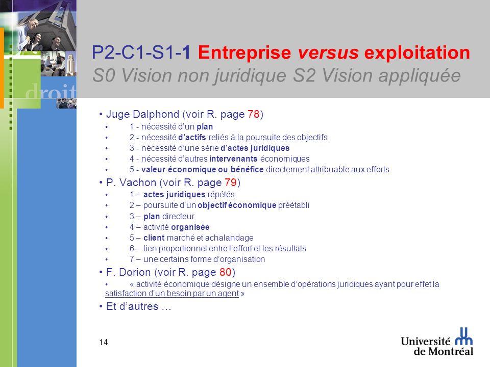 14 P2-C1-S1-1 Entreprise versus exploitation S0 Vision non juridique S2 Vision appliquée Juge Dalphond (voir R. page 78) 1 - nécessité dun plan 2 - né