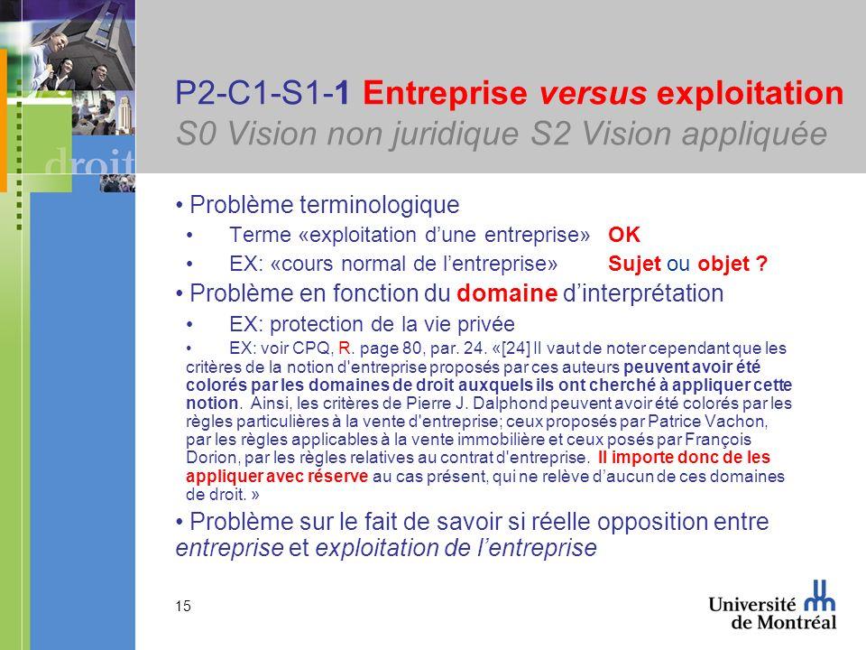 15 P2-C1-S1-1 Entreprise versus exploitation S0 Vision non juridique S2 Vision appliquée Problème terminologique Terme «exploitation dune entreprise»