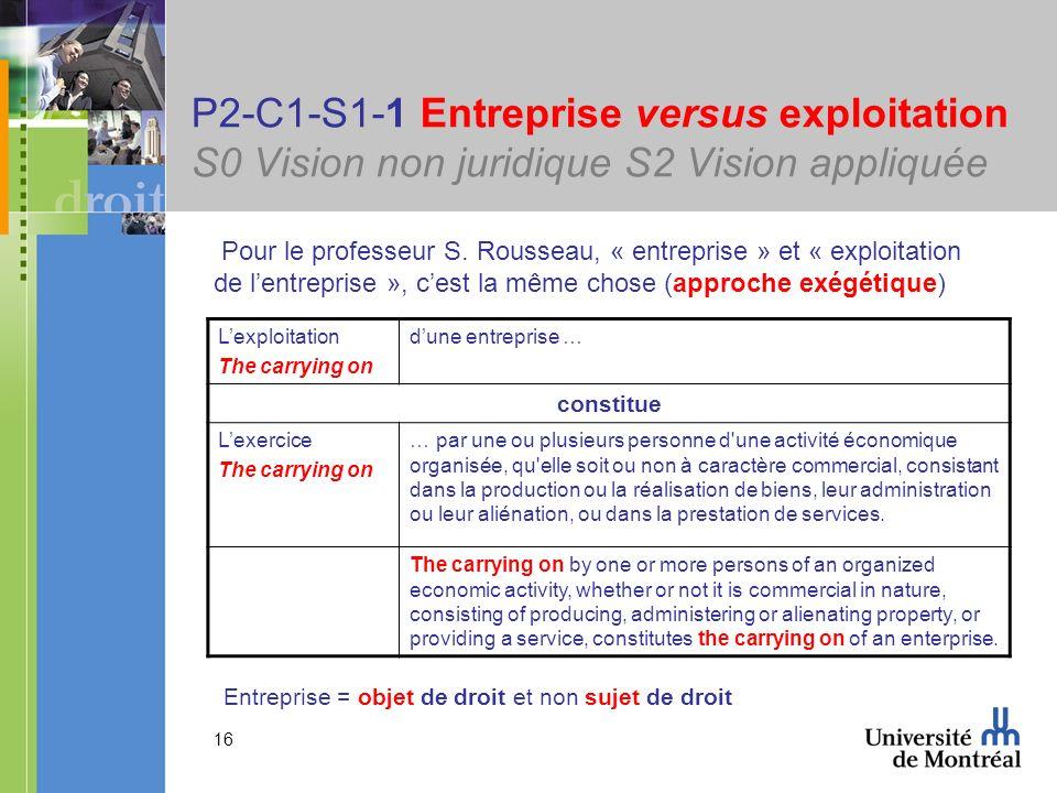 16 P2-C1-S1-1 Entreprise versus exploitation S0 Vision non juridique S2 Vision appliquée Pour le professeur S. Rousseau, « entreprise » et « exploitat