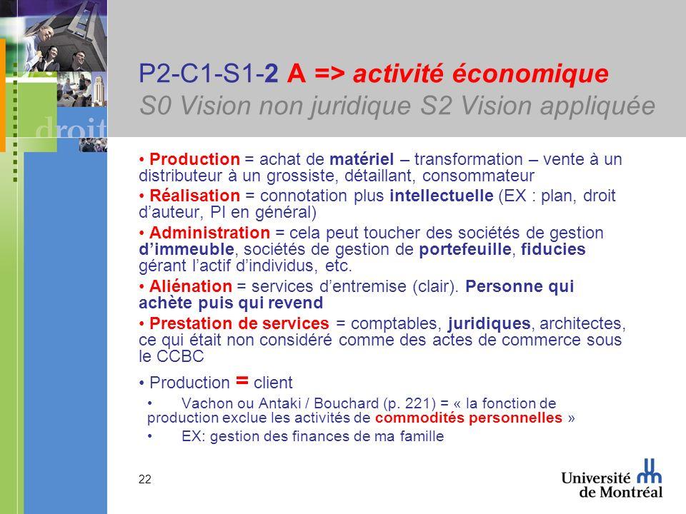 22 P2-C1-S1-2 A => activité économique S0 Vision non juridique S2 Vision appliquée Production = achat de matériel – transformation – vente à un distri