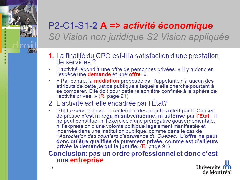 29 P2-C1-S1-2 A => activité économique S0 Vision non juridique S2 Vision appliquée 1.La finalité du CPQ est-il la satisfaction dune prestation de serv