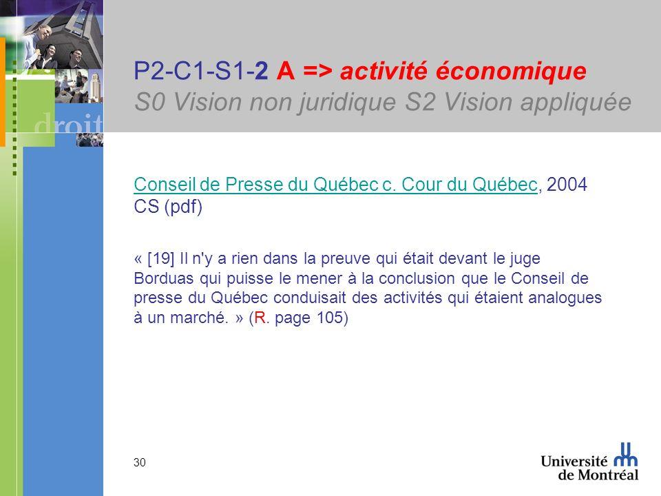 30 P2-C1-S1-2 A => activité économique S0 Vision non juridique S2 Vision appliquée Conseil de Presse du Québec c. Cour du QuébecConseil de Presse du Q