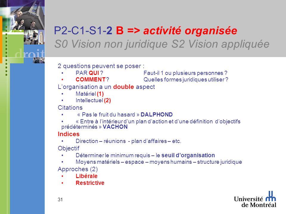 31 P2-C1-S1-2 B => activité organisée S0 Vision non juridique S2 Vision appliquée 2 questions peuvent se poser : PAR QUI ? Faut-il 1 ou plusieurs pers