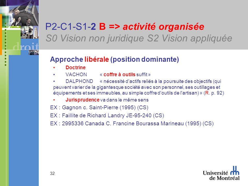 32 P2-C1-S1-2 B => activité organisée S0 Vision non juridique S2 Vision appliquée Approche libérale (position dominante) Doctrine VACHON « coffre à ou