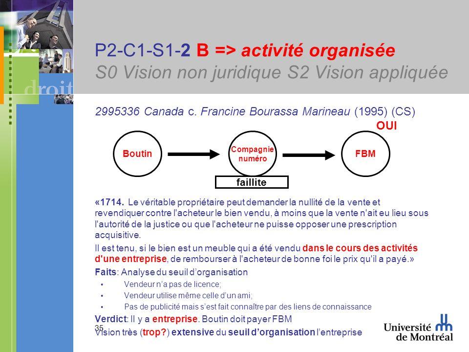 35 P2-C1-S1-2 B => activité organisée S0 Vision non juridique S2 Vision appliquée 2995336 Canada c. Francine Bourassa Marineau (1995) (CS) OUI «1714.