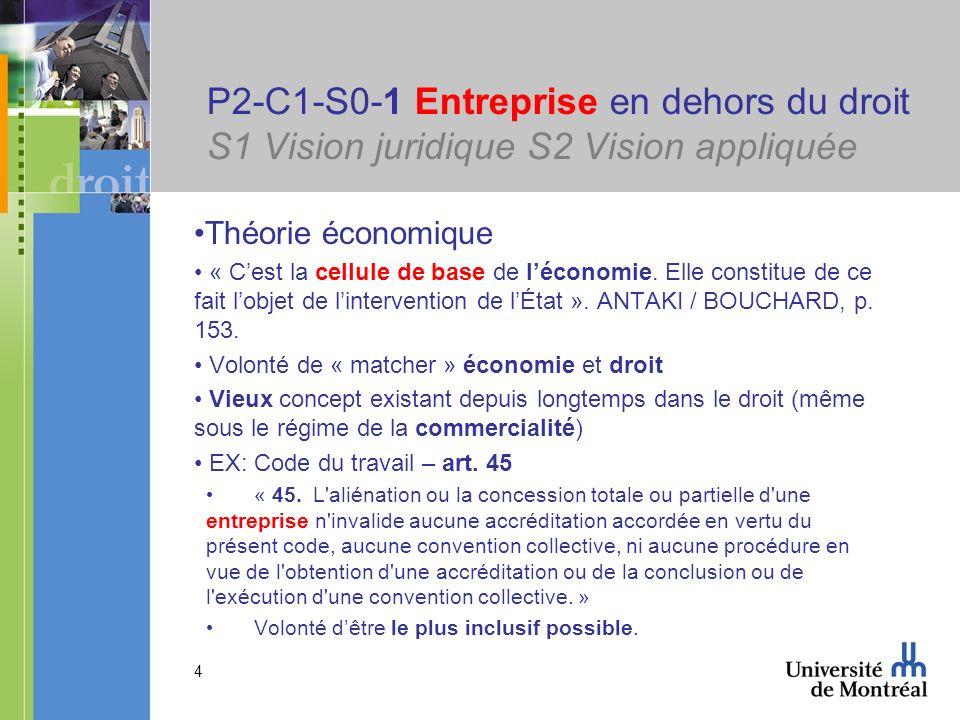 4 P2-C1-S0-1 Entreprise en dehors du droit S1 Vision juridique S2 Vision appliquée Théorie économique « Cest la cellule de base de léconomie. Elle con
