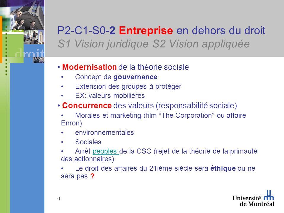 6 P2-C1-S0-2 Entreprise en dehors du droit S1 Vision juridique S2 Vision appliquée Modernisation de la théorie sociale Concept de gouvernance Extensio