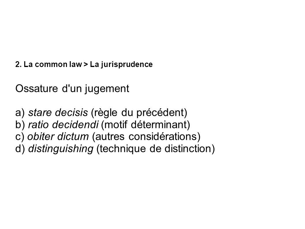 2. La common law > La jurisprudence Ossature d'un jugement a) stare decisis (règle du précédent) b) ratio decidendi (motif déterminant) c) obiter dict