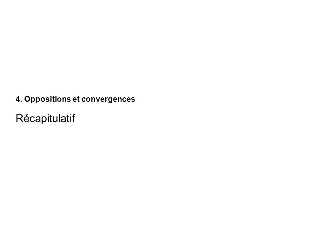 4. Oppositions et convergences Récapitulatif
