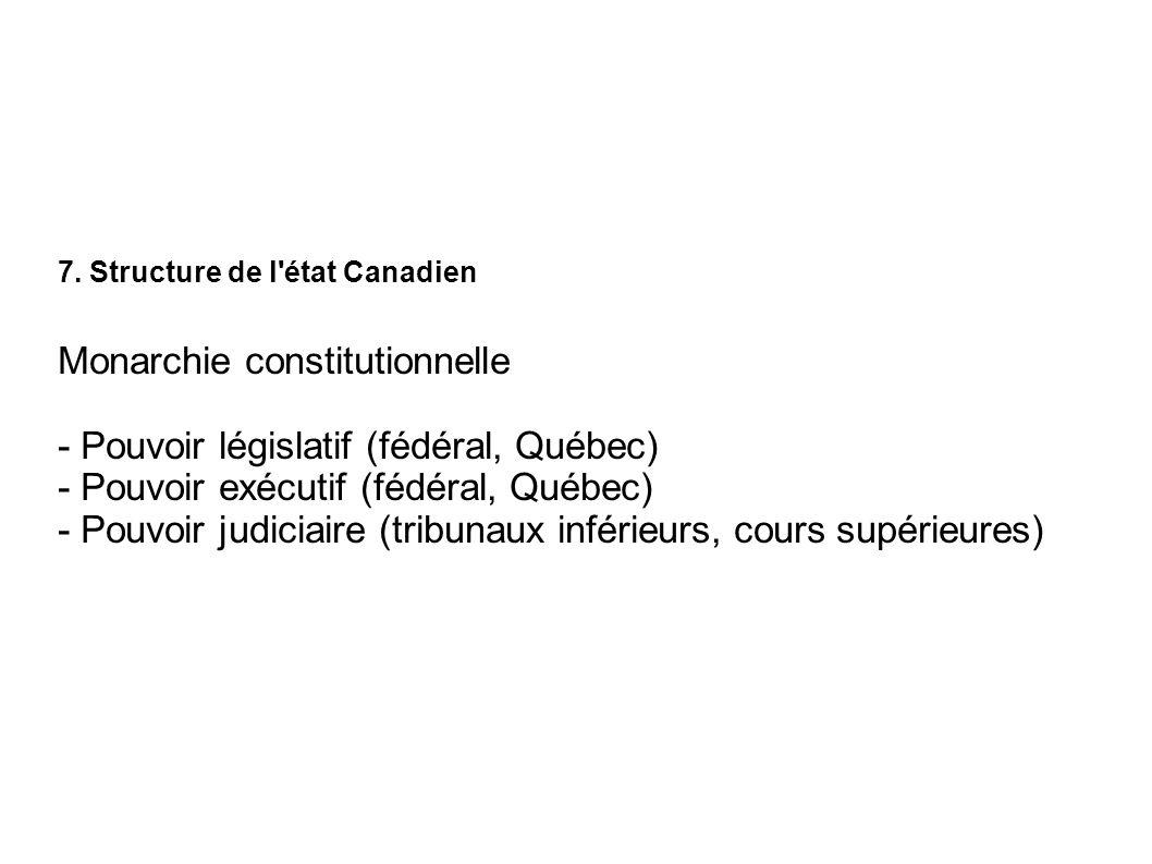 7. Structure de l'état Canadien Monarchie constitutionnelle - Pouvoir législatif (fédéral, Québec) - Pouvoir exécutif (fédéral, Québec) - Pouvoir judi