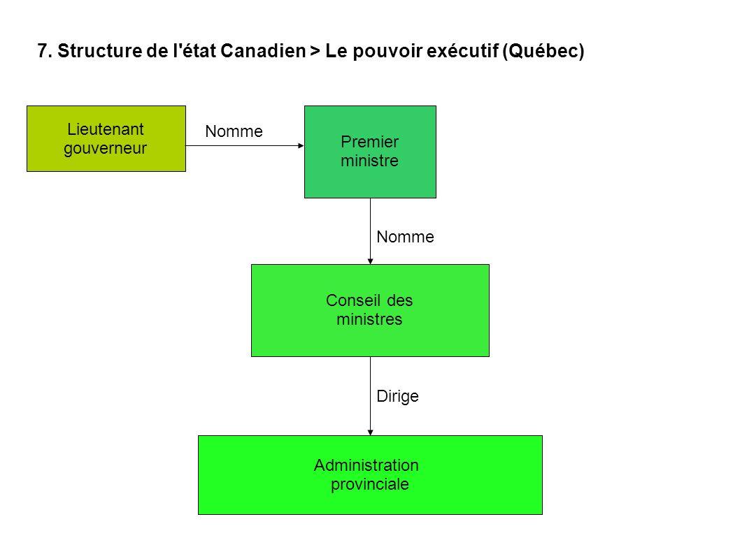7. Structure de l'état Canadien > Le pouvoir exécutif (Québec) Lieutenant gouverneur Premier ministre Conseil des ministres Nomme Administration provi