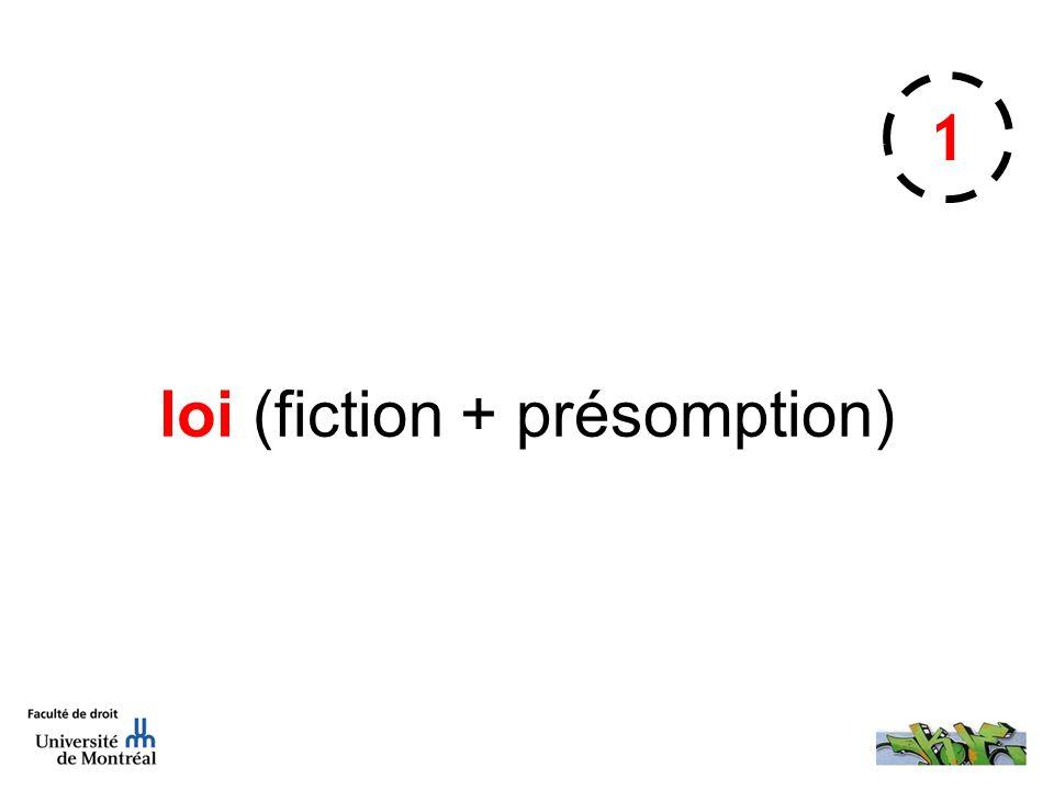 loi (fiction + présomption) 1