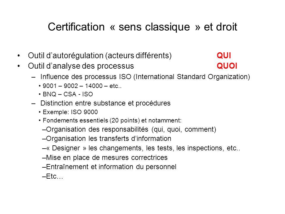 Certification « sens classique » et droit Outil dautorégulation (acteurs différents)QUI Outil danalyse des processus QUOI –Influence des processus ISO