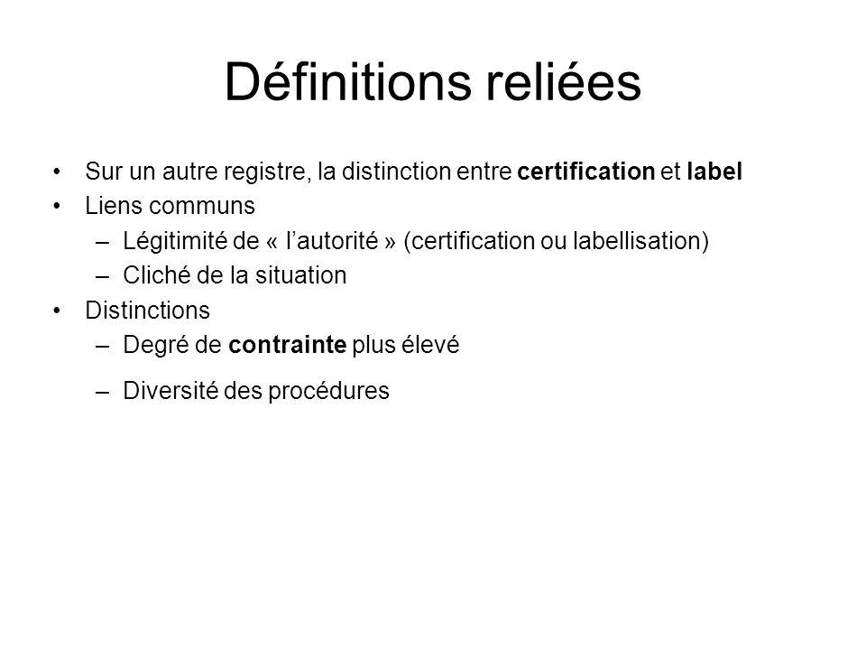 Définitions reliées Sur un autre registre, la distinction entre certification et label Liens communs –Légitimité de « lautorité » (certification ou la