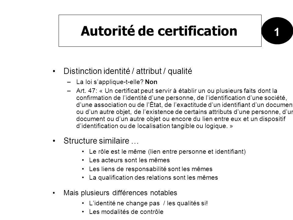 Distinction identité / attribut / qualité –La loi sapplique-t-elle? Non –Art. 47: « Un certificat peut servir à établir un ou plusieurs faits dont la