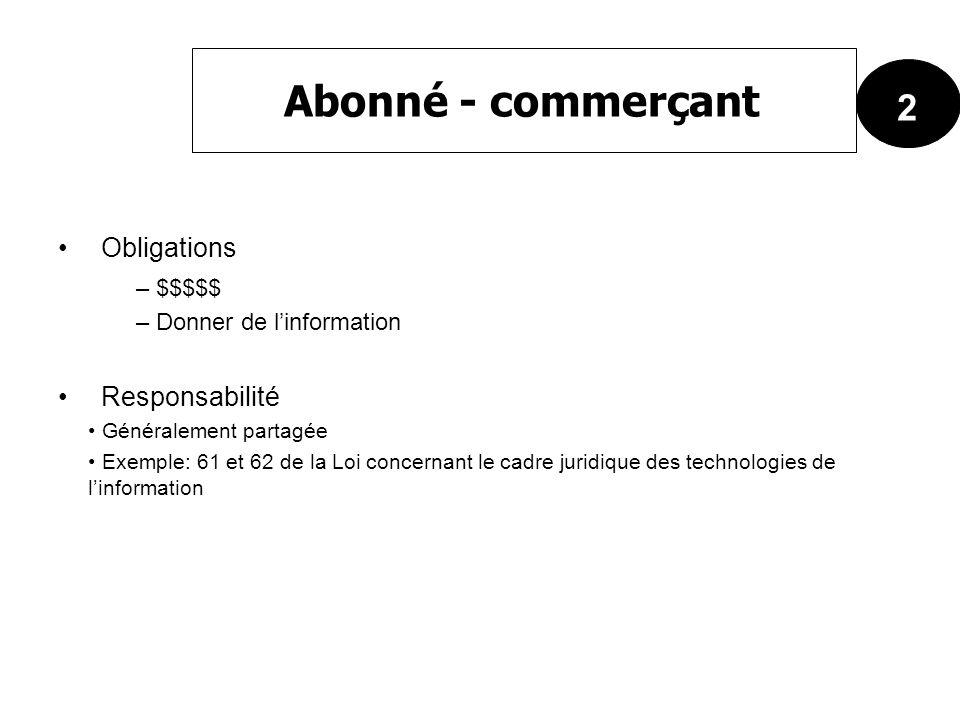 Obligations – $$$$$ – Donner de linformation Responsabilité Généralement partagée Exemple: 61 et 62 de la Loi concernant le cadre juridique des techno