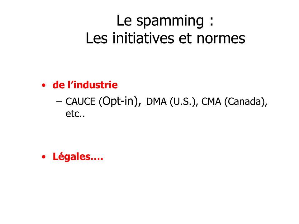 Le spamming : Les initiatives et normes de lindustrie –CAUCE ( Opt-in), DMA (U.S.), CMA (Canada), etc.. Légales….
