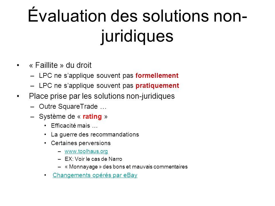 Évaluation des solutions non- juridiques « Faillite » du droit –LPC ne sapplique souvent pas formellement –LPC ne sapplique souvent pas pratiquement P