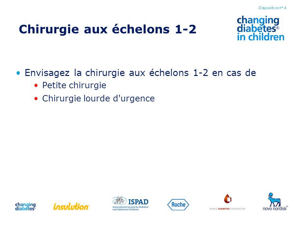 Chirurgie aux échelons 1-2 Envisagez la chirurgie aux échelons 1-2 en cas de Petite chirurgie Chirurgie lourde d'urgence Diapositive n° 4