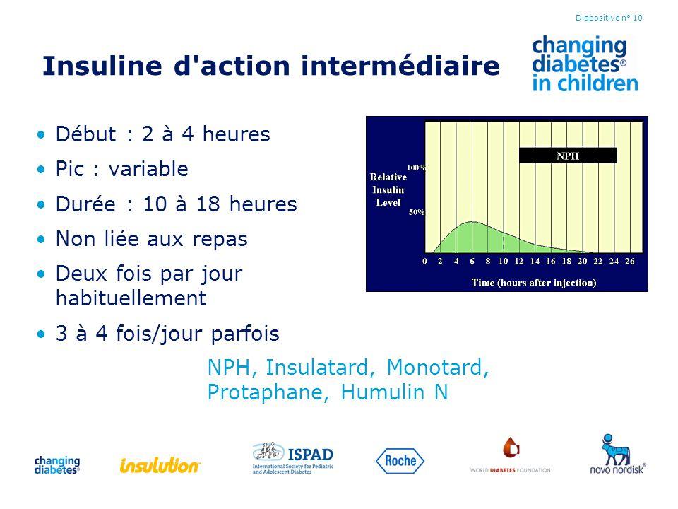 Insuline d'action intermédiaire Début : 2 à 4 heures Pic : variable Durée : 10 à 18 heures Non liée aux repas Deux fois par jour habituellement 3 à 4