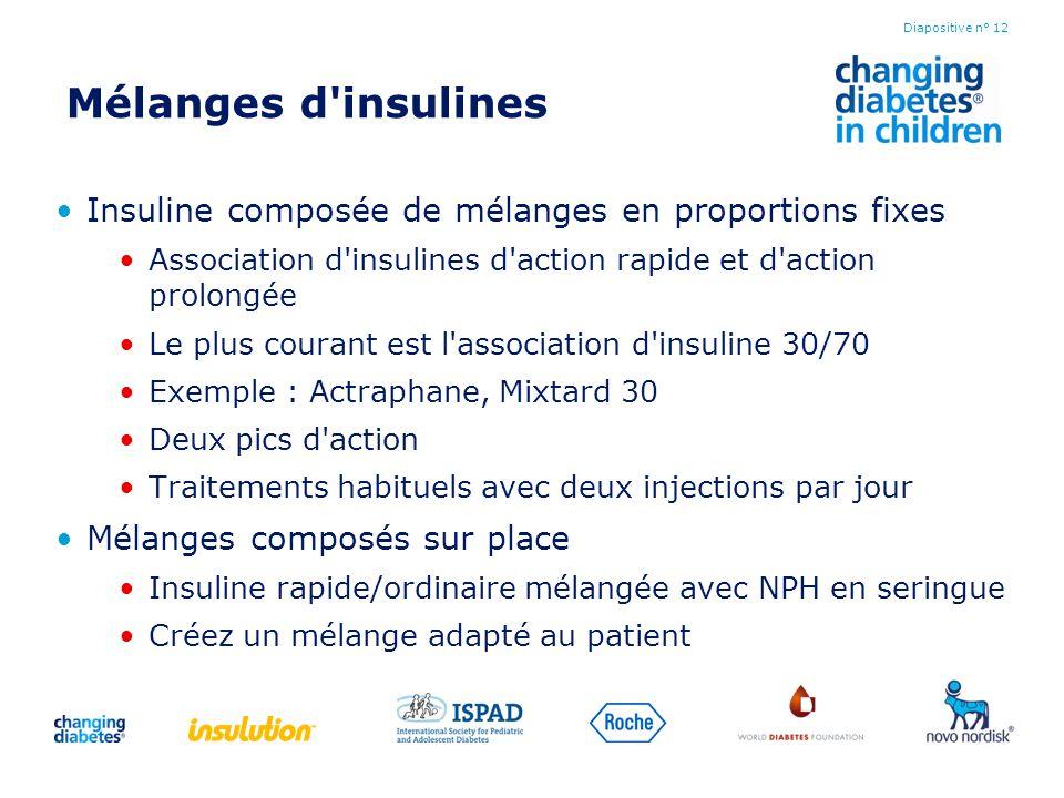Mélanges d'insulines Insuline composée de mélanges en proportions fixes Association d'insulines d'action rapide et d'action prolongée Le plus courant