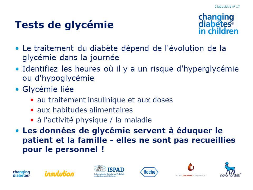 Le traitement du diabète dépend de l'évolution de la glycémie dans la journée Identifiez les heures où il y a un risque d'hyperglycémie ou d'hypoglycé