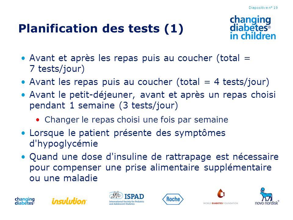 Planification des tests (1) Avant et après les repas puis au coucher (total = 7 tests/jour) Avant les repas puis au coucher (total = 4 tests/jour) Ava