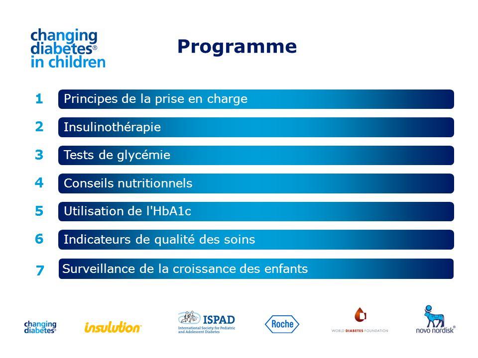 1 2 4 3 5 6 Principes de la prise en charge Indicateurs de qualité des soins Utilisation de l'HbA1c Conseils nutritionnels Tests de glycémie Insulinot