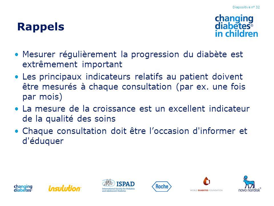 Rappels Mesurer régulièrement la progression du diabète est extrêmement important Les principaux indicateurs relatifs au patient doivent être mesurés