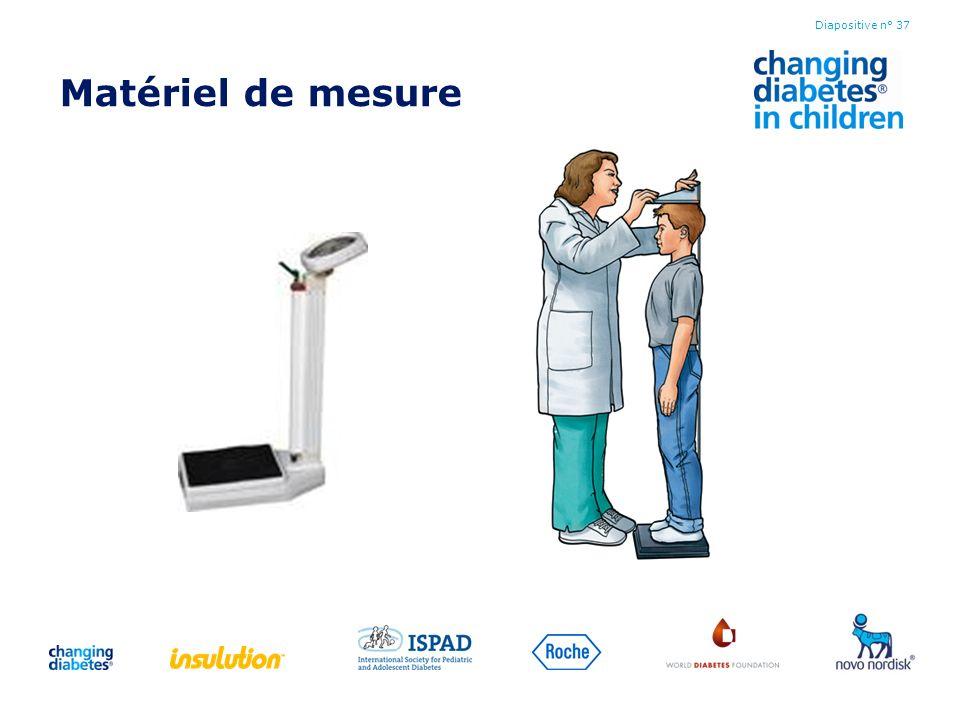 Matériel de mesure Diapositive n° 37