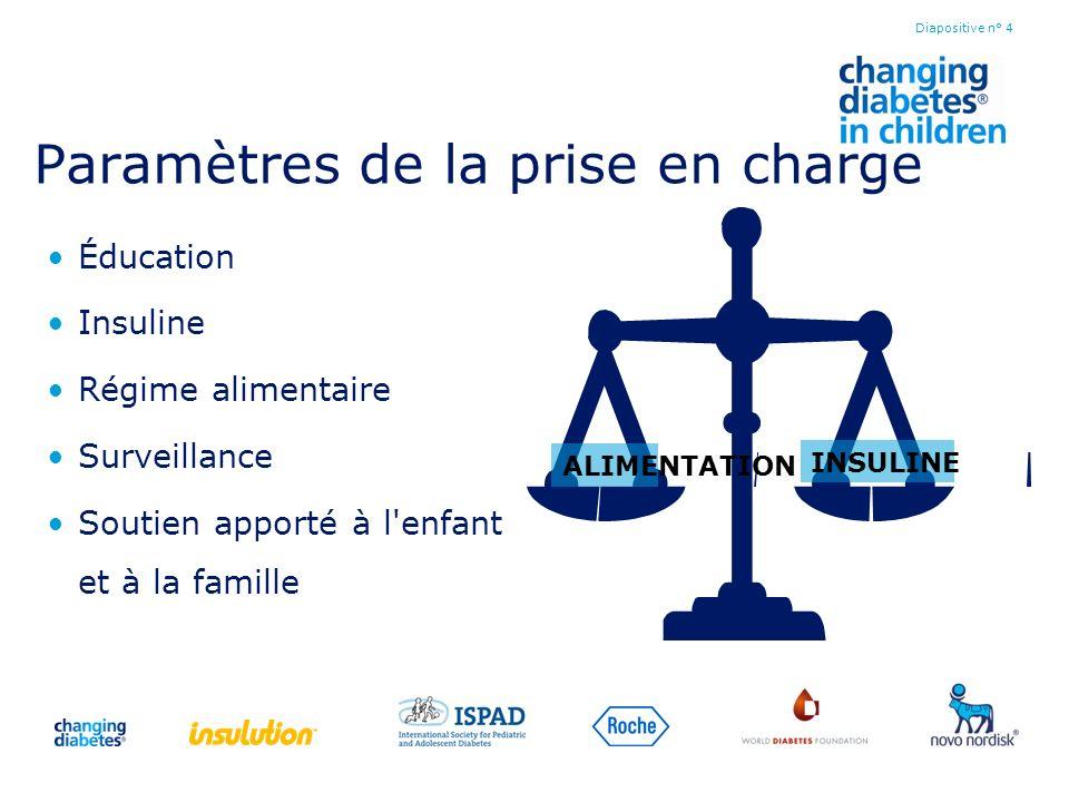 Paramètres de la prise en charge Éducation Insuline Régime alimentaire Surveillance Soutien apporté à l'enfant et à la famille Diapositive n° 4 ALIMEN