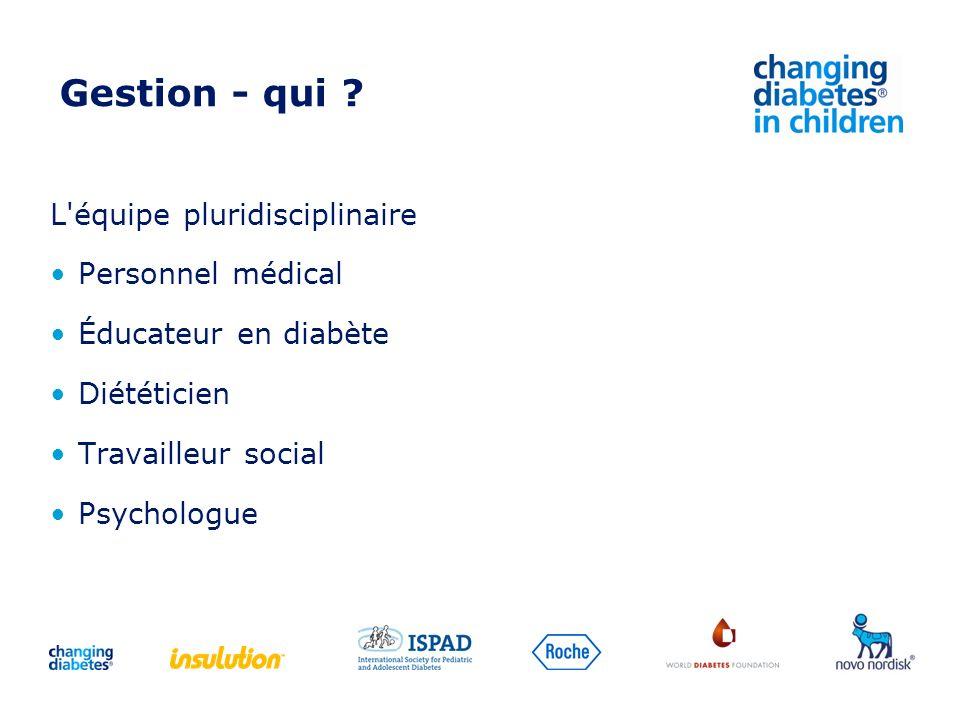 Presentation title Insulinothérapie