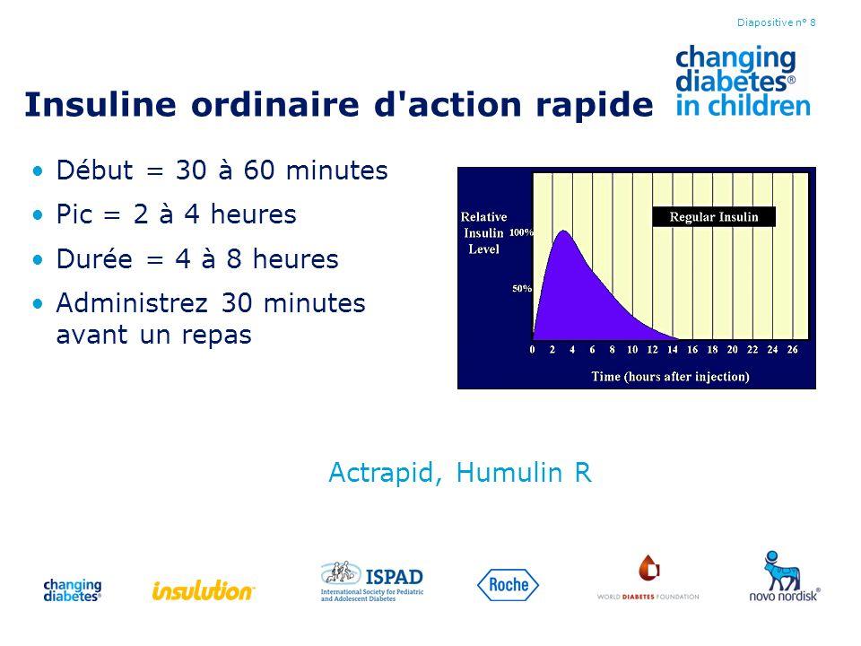 Presentation title Indicateurs de qualité des soins