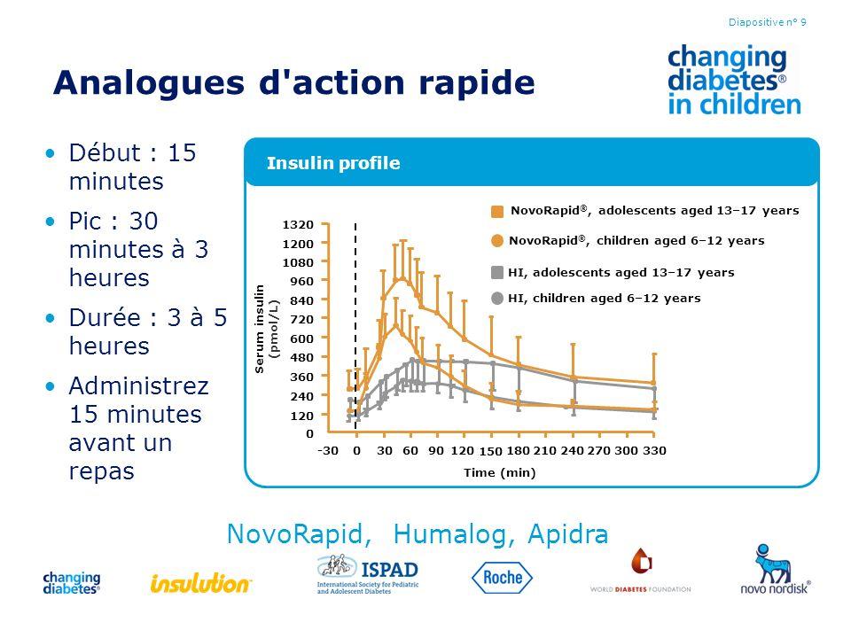 Insuline d action intermédiaire Début : 2 à 4 heures Pic : variable Durée : 10 à 18 heures Non liée aux repas Deux fois par jour habituellement 3 à 4 fois/jour parfois Diapositive n° 10 NPH, Insulatard, Monotard, Protaphane, Humulin N