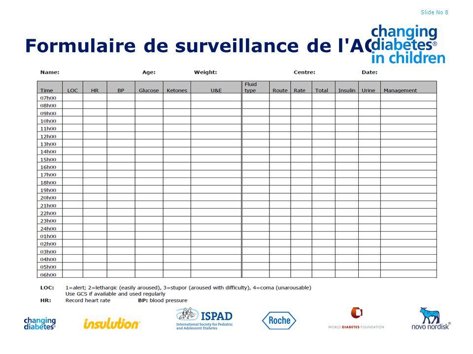 Slide No 8 Formulaire de surveillance de l'ACD