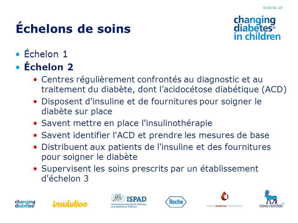Slide No 19 Échelons de soins Échelon 1 Échelon 2 Centres régulièrement confrontés au diagnostic et au traitement du diabète, dont lacidocétose diabét