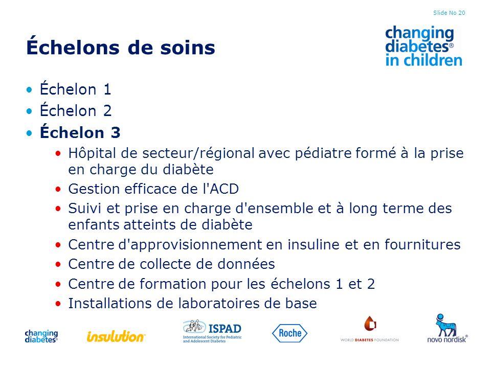 Slide No 20 Échelons de soins Échelon 1 Échelon 2 Échelon 3 Hôpital de secteur/régional avec pédiatre formé à la prise en charge du diabète Gestion ef