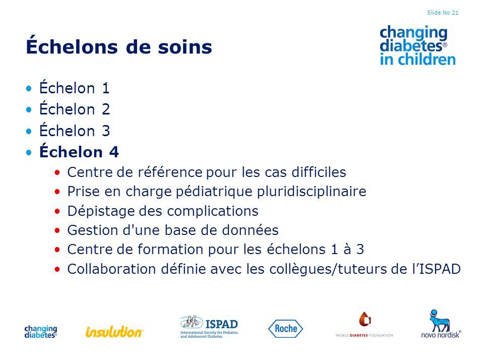 Slide No 21 Échelons de soins Échelon 1 Échelon 2 Échelon 3 Échelon 4 Centre de référence pour les cas difficiles Prise en charge pédiatrique pluridis